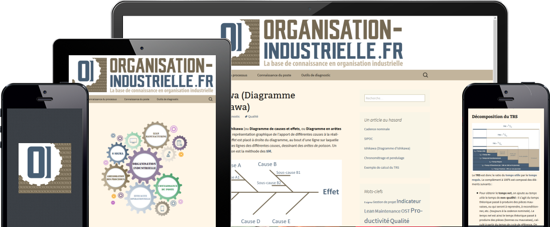 www.organisation-industrielle.fr